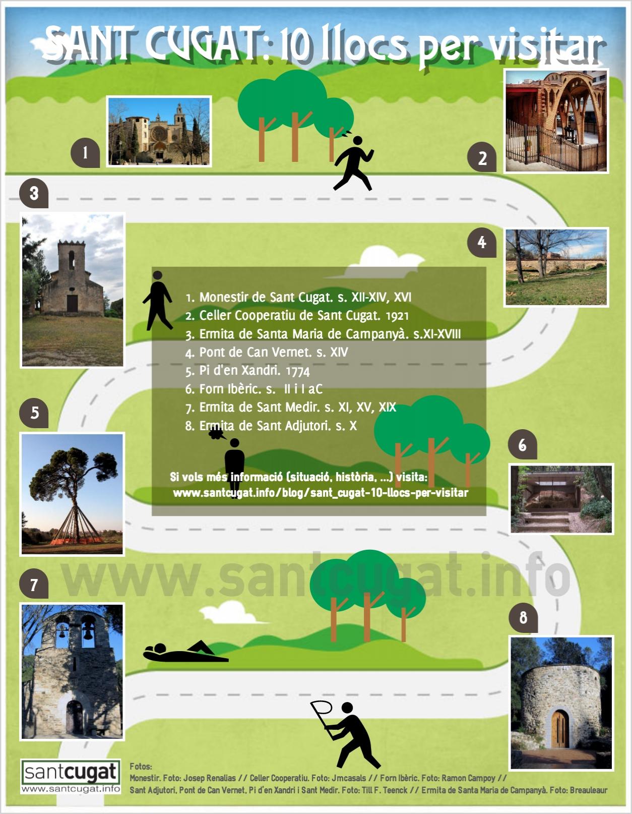 sant_cugat-infografia