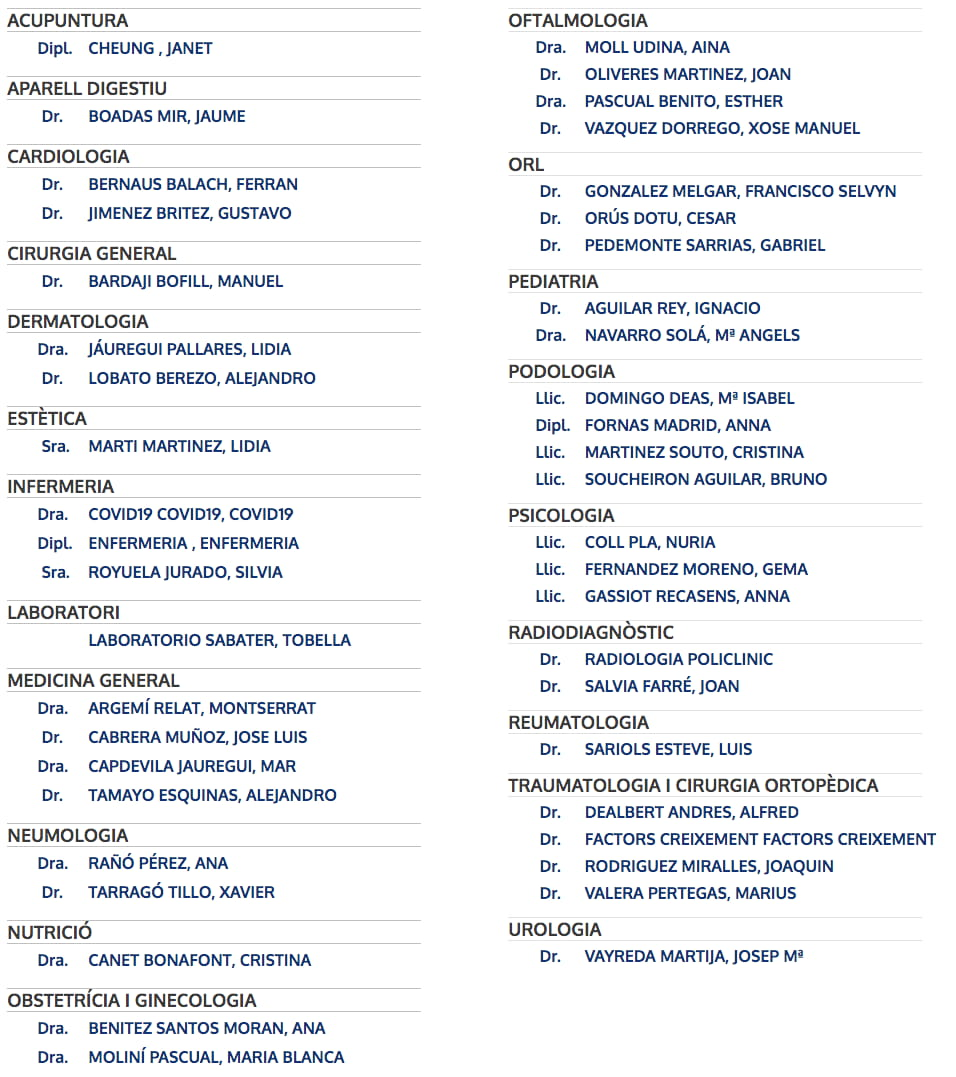 listado médicos Sant Cugat